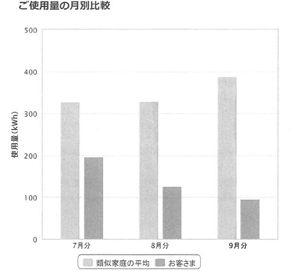 %e4%bc%bc%e3%81%9f%e5%ae%b6%e6%97%8f%e3%81%a8%e3%81%ae%e6%af%94%e8%bc%83
